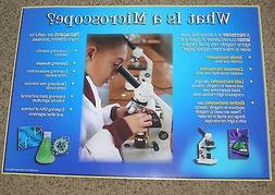 Teacher Resource: What is a Microscope? Science Bulletin Boa